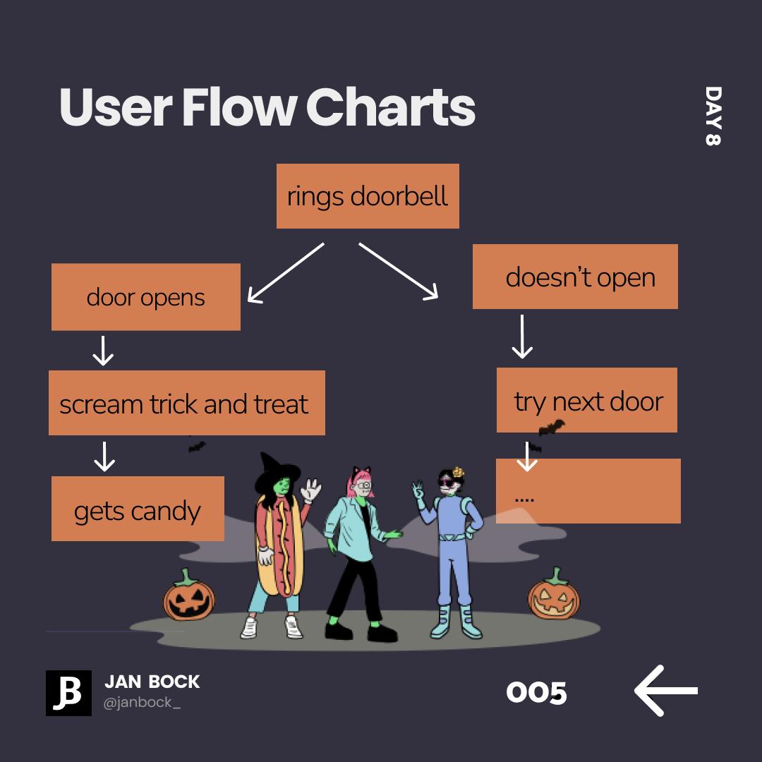 day8-jan-bock-webdesign-100daysofux-0